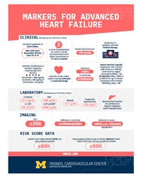 Preview of Chart titled Markers of Advanced Heart Failure in white text on rose pink background and outlining clinical, laboratory and imaging markers for heart failure